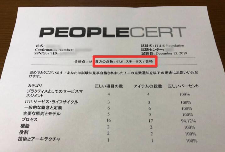 ITIL 試験結果 合格