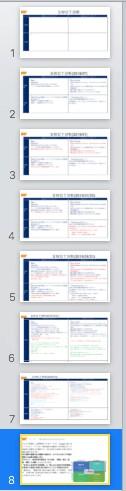 SWOT分析の履歴